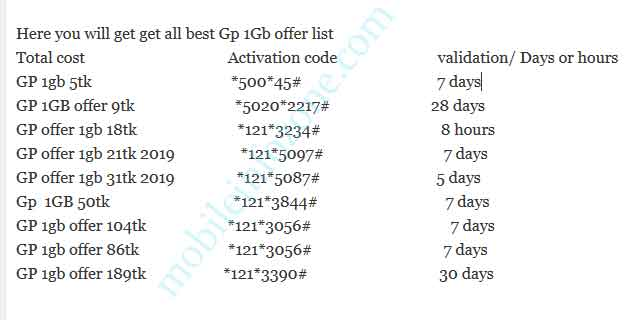 Gp 1gb internt offer 2019