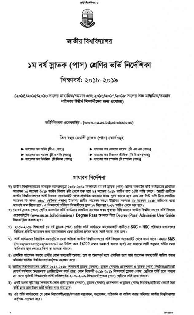 National University Degree Admission circular
